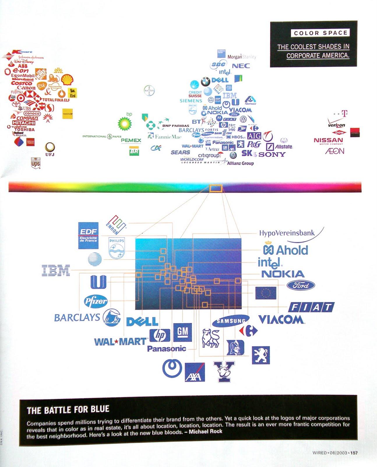 Logotipos e tabelas de cor