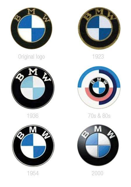 Evolução dos logotipos da BMW