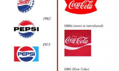 A evolução dos logotipos da Coca-Cola e da Pepsi