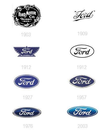 Evolução dos logotipos da Ford