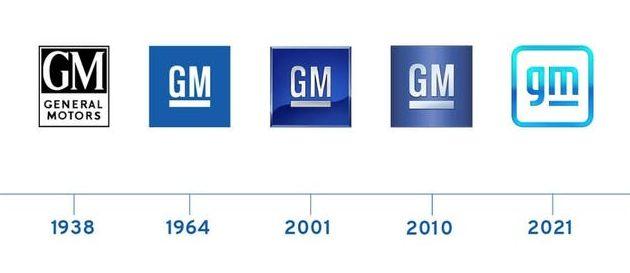 Evolução da marca General Motors - GM
